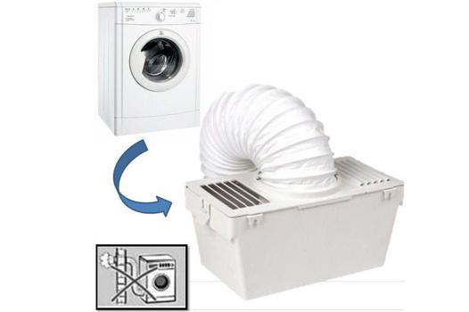 seche linge a condensation