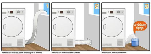 sèche linge à évacuation
