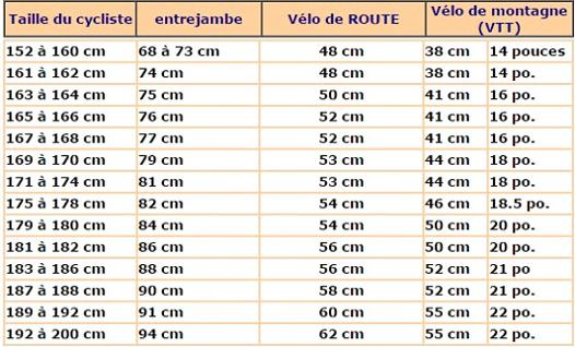 taille velo