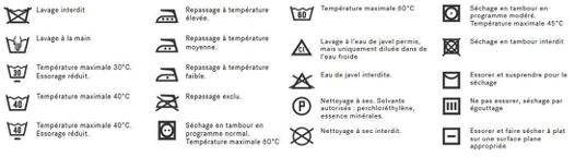 temperature lavage drap