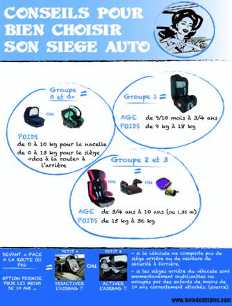 age siege auto