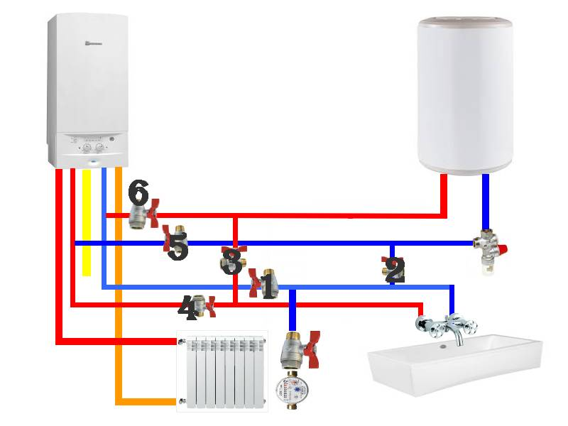 chaudiere electrique chauffage et eau chaude