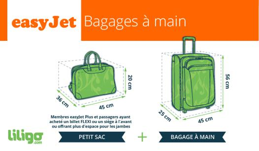 dimension valise cabine easyjet