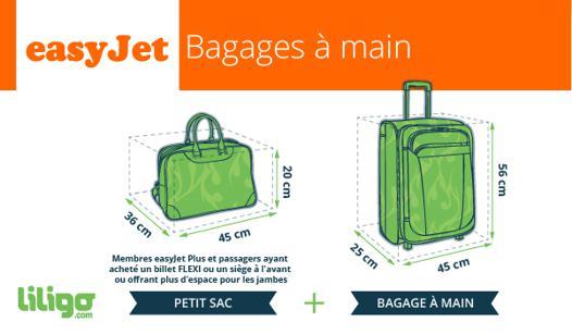 easyjet bagage cabine
