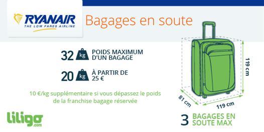 format valise cabine ryanair