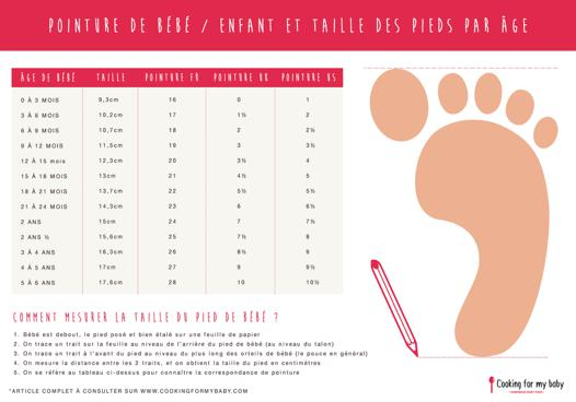 guide pointure bébé
